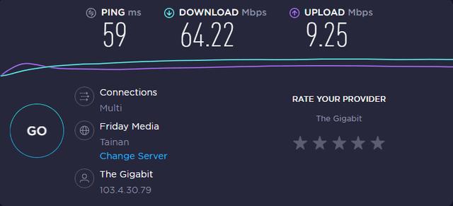 連接台灣VPN時的速度
