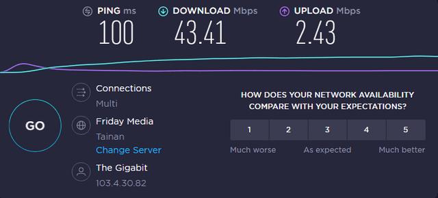 巔峰時期連接台灣VPN時的速度