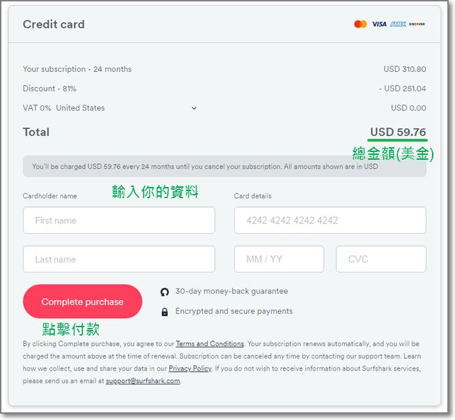 Surfshark VPN總金額