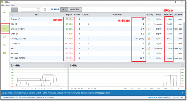 顯示每個SSID的訊號強度(dBm)、目前使用的通道(channels)、無線網路的速度(MAX)。